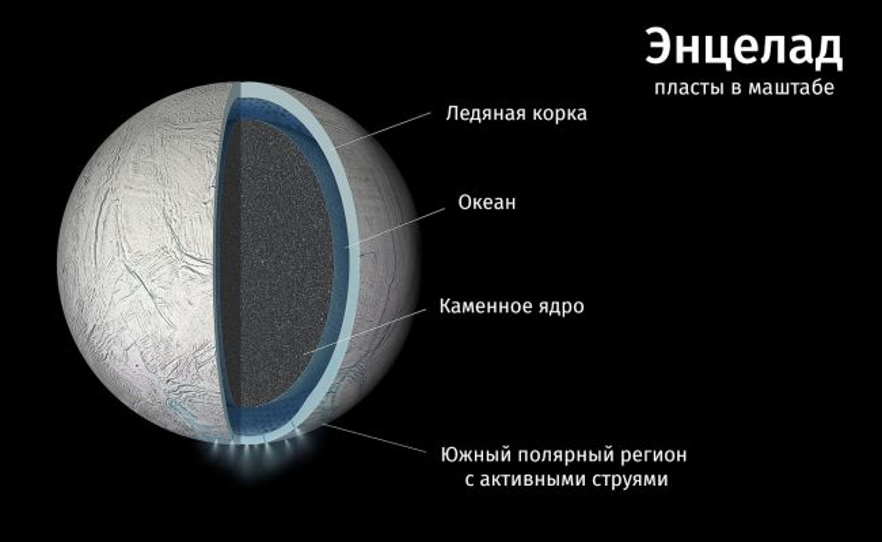 enceladus-650x394